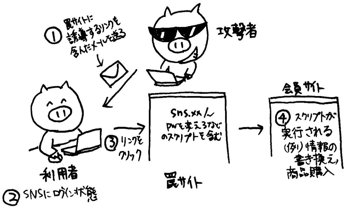 f:id:seeeko:20210607222247p:plain