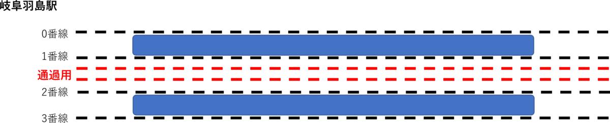 f:id:seege:20210303045329p:plain