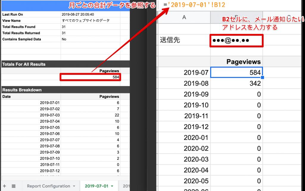 月ごとのTotals For All Resultsのデータをあらかじめ参照します。 そしてB2セルに、通知先のメールアドレスを記入します。