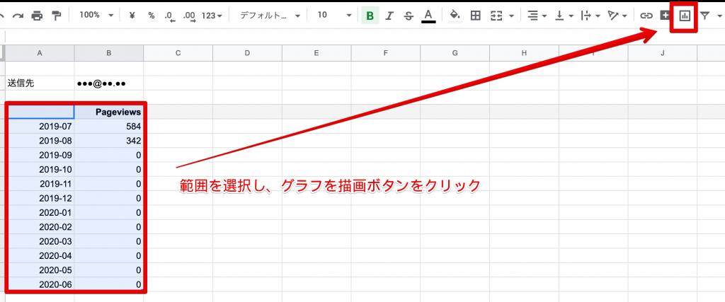 毎月のPageviewsの推移を折れ線グラフで描画します。