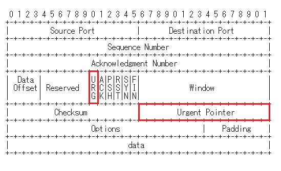 f:id:segmentation-fault:20171014113429p:plain