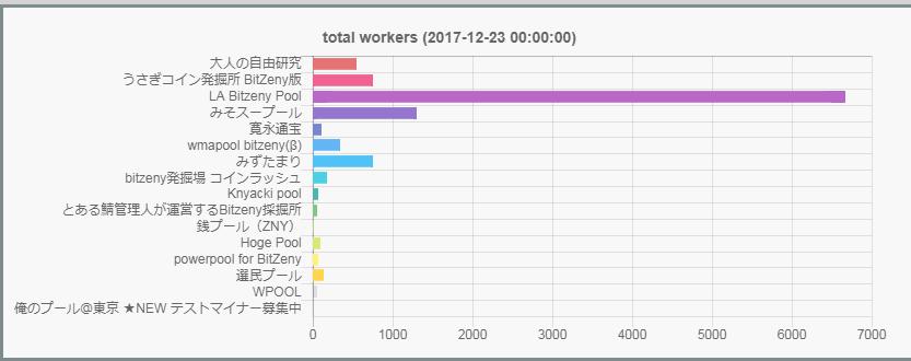 f:id:segmentation-fault:20171223001341p:plain