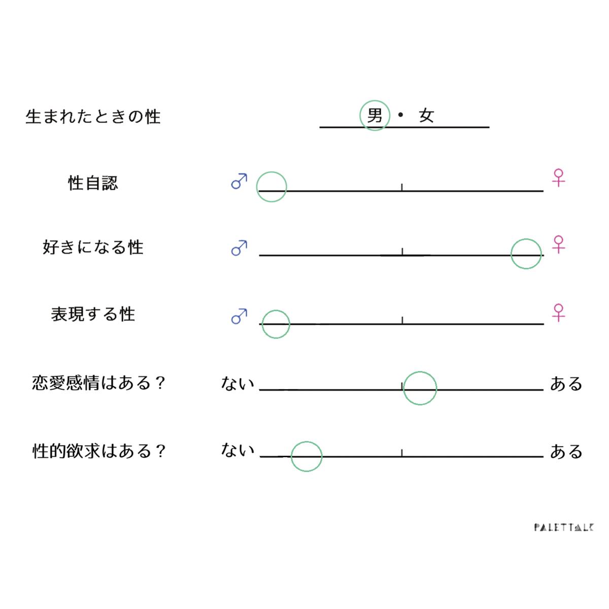f:id:sehaku:20200527220643p:plain