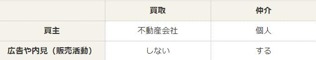 f:id:sei0508blog:20210615194802p:plain