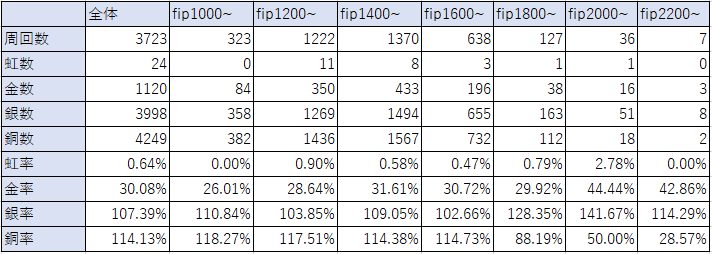 f:id:sei_283:20201004225916p:plain