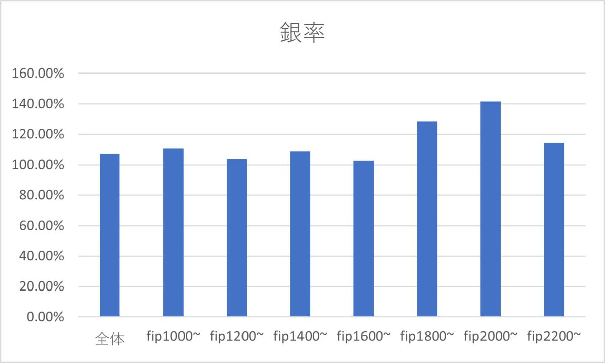 f:id:sei_283:20201004230647p:plain