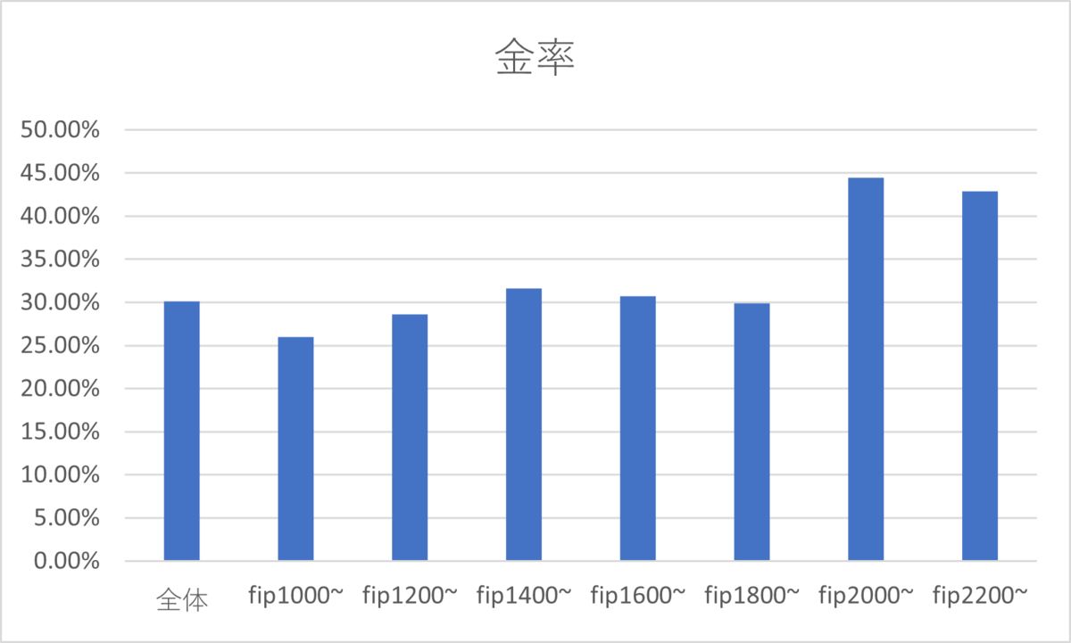 f:id:sei_283:20201004230725p:plain