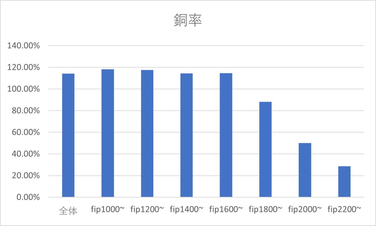 f:id:sei_283:20201004230735p:plain