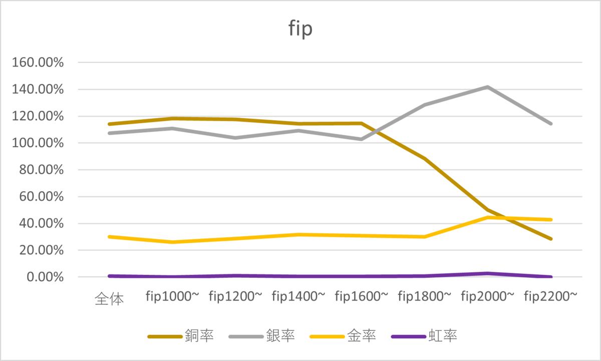 f:id:sei_283:20210117123413p:plain