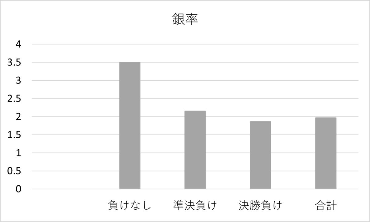f:id:sei_283:20210117130036p:plain