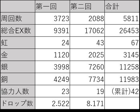 f:id:sei_283:20210117143306p:plain