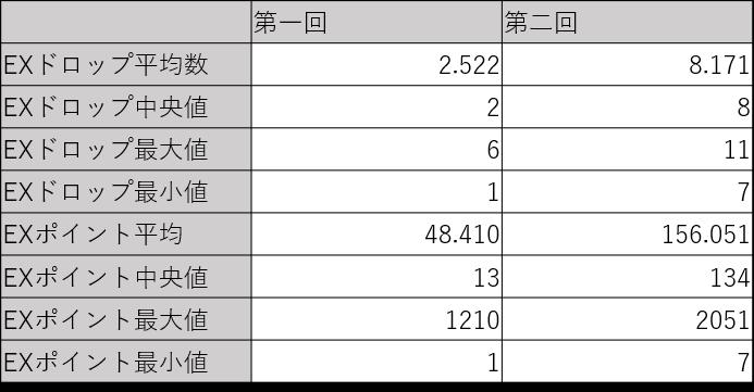 f:id:sei_283:20210117143451p:plain