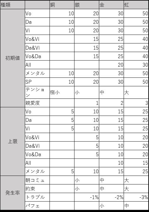f:id:sei_283:20210117143526p:plain