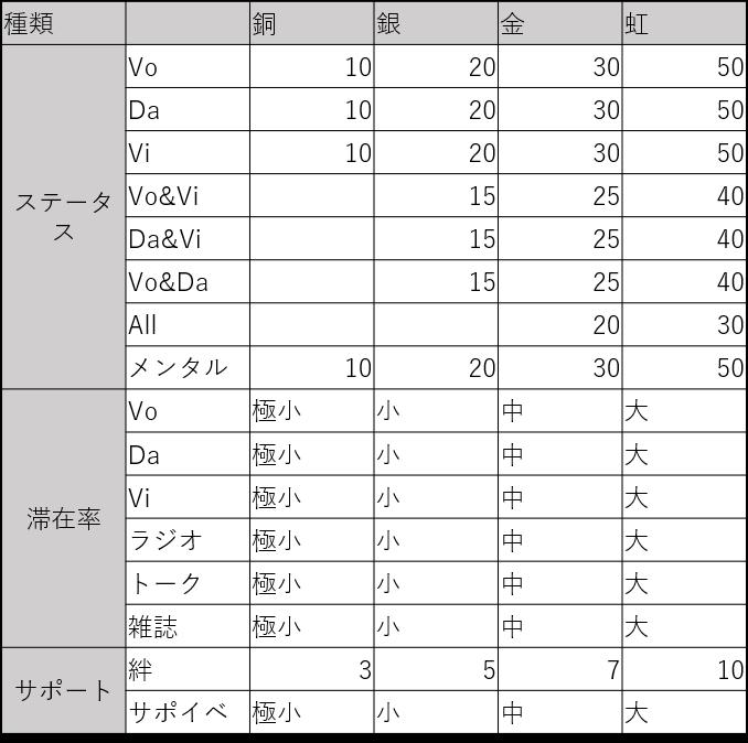 f:id:sei_283:20210117143611p:plain