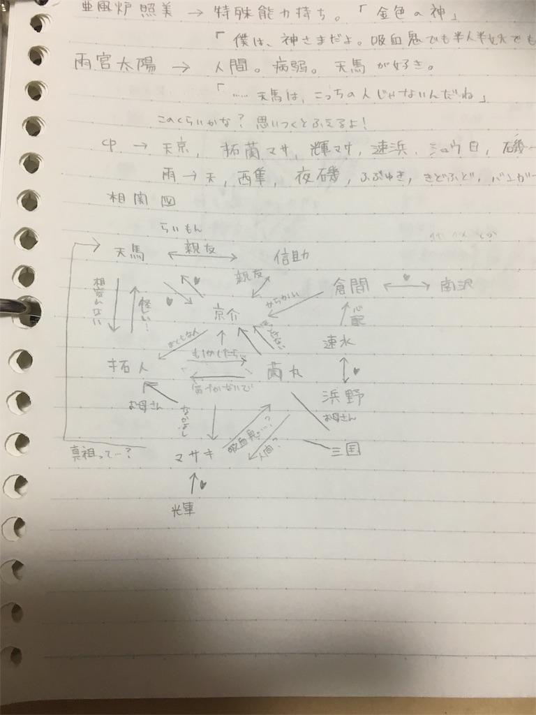 f:id:sei_345t:20180307000435j:image