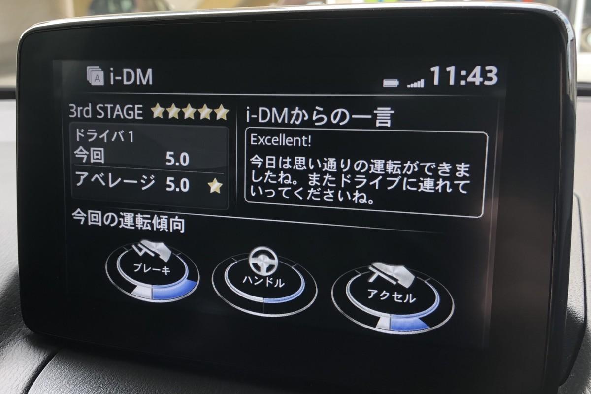 i-DMのスコア。3rd STAGE。今回:5.0・アベレージ:5.0