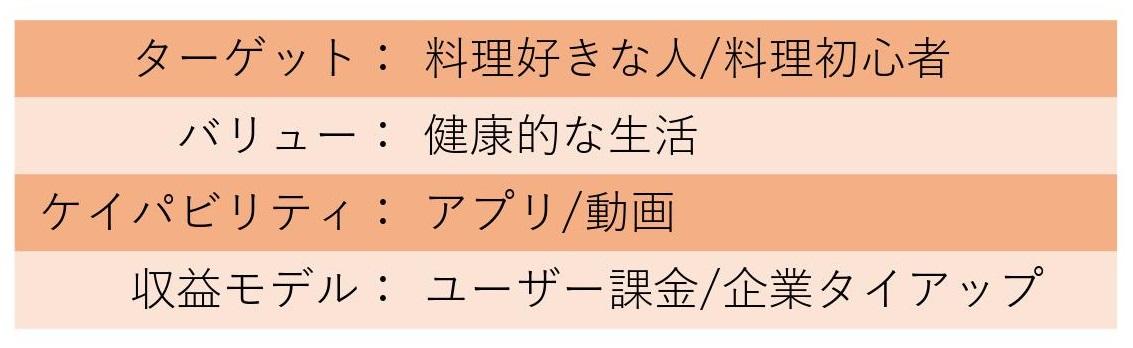 f:id:seiburo:20200520091449j:plain