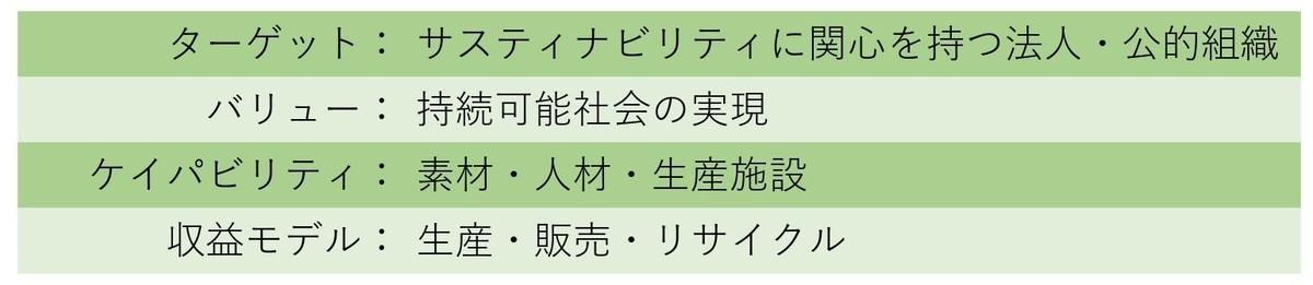 f:id:seiburo:20200614080638j:plain