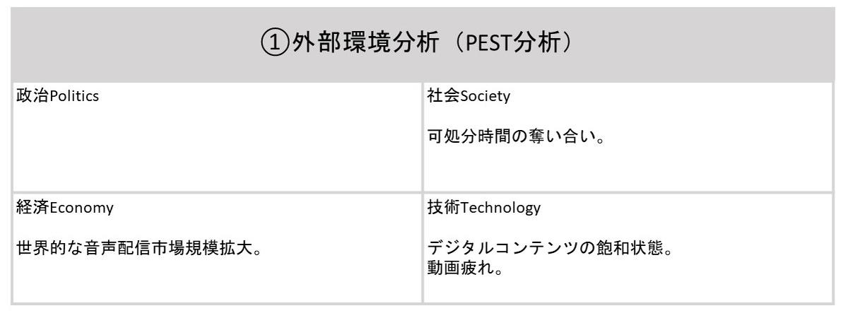 f:id:seiburo:20210130190907j:plain