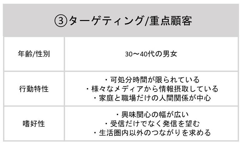 f:id:seiburo:20210130190944j:plain