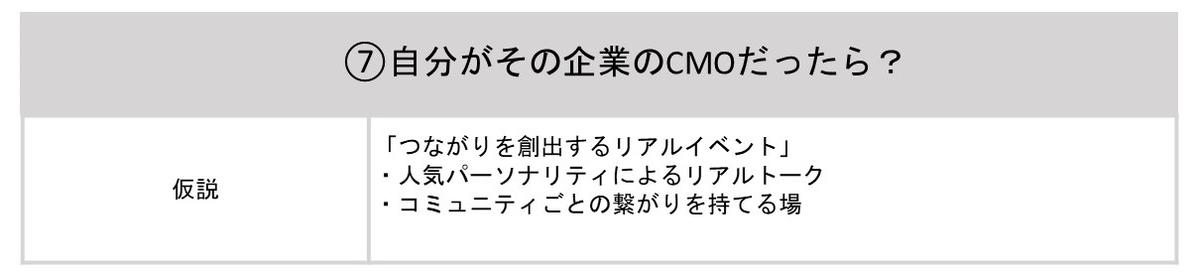 f:id:seiburo:20210130191043j:plain