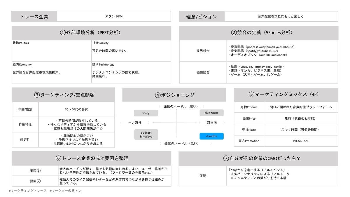 f:id:seiburo:20210130191101j:plain