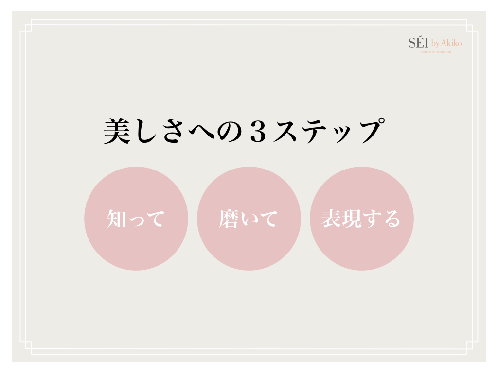 f:id:seibyakiko:20180128123250j:plain