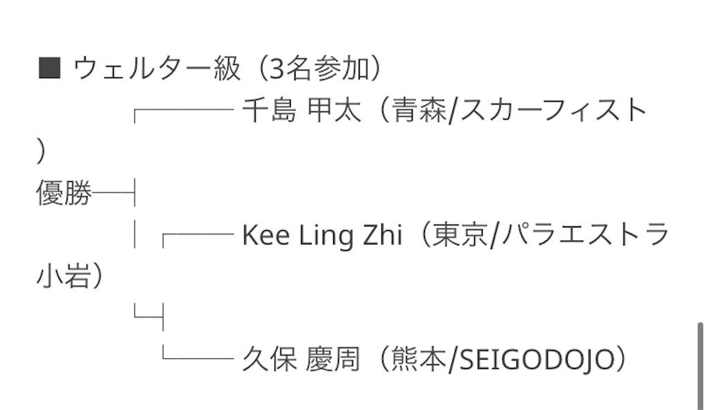 f:id:seigodojokumamoto:20200206165743j:image