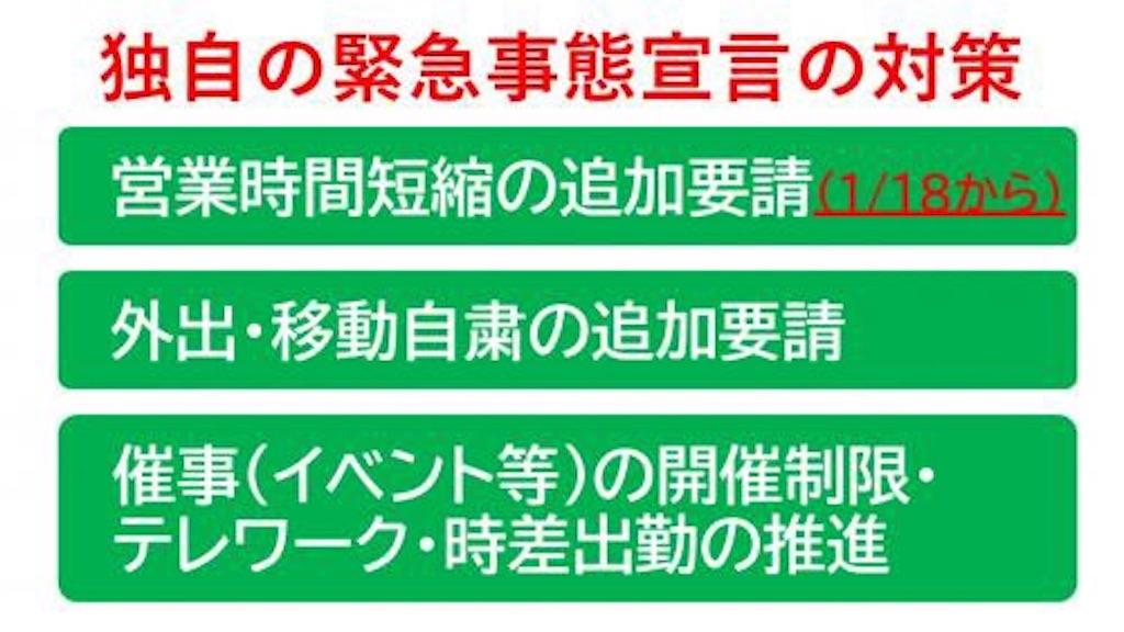 f:id:seigodojokumamoto:20210117152849j:image