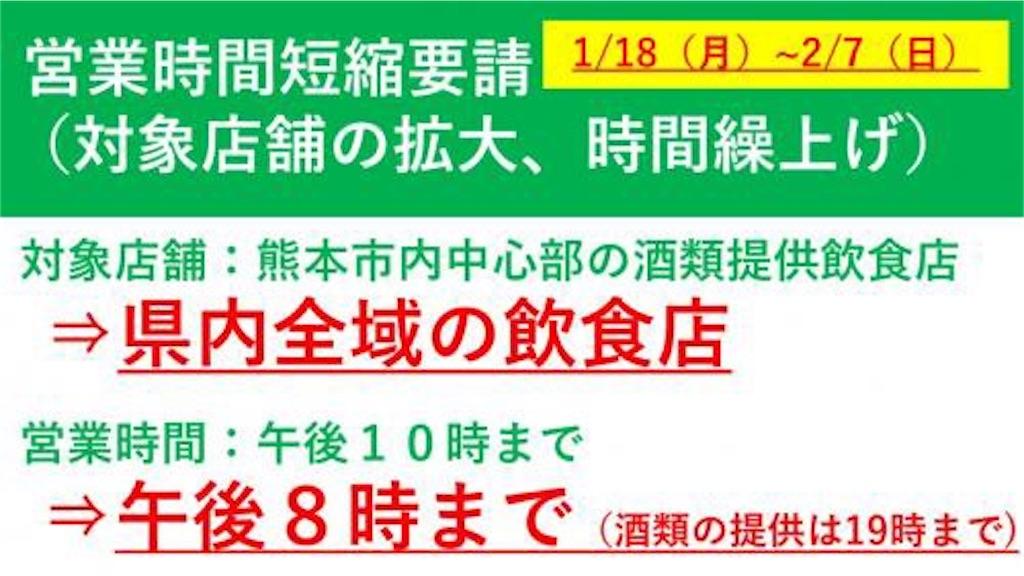 f:id:seigodojokumamoto:20210117152858j:image