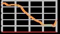 Handicap Index