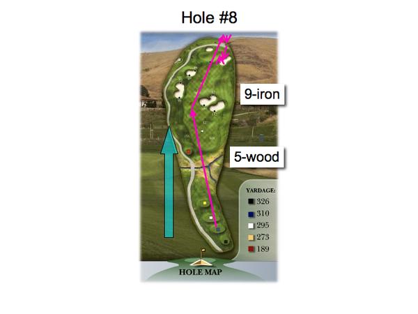 Callippe Golf Course, Hole #8 Par-4