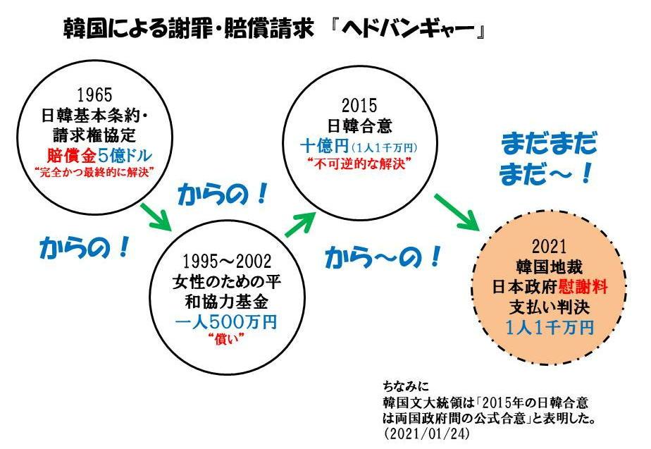 f:id:seiichiconan:20210226130240j:plain