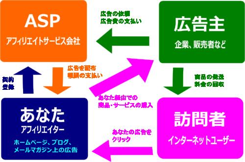 f:id:seiichikkk:20170404174351p:plain