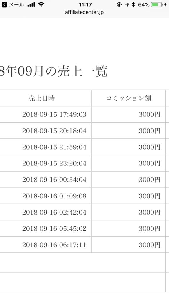 f:id:seiichikkk:20180916111813p:plain