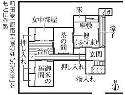 f:id:seiji-honjo:20210804063444j:plain
