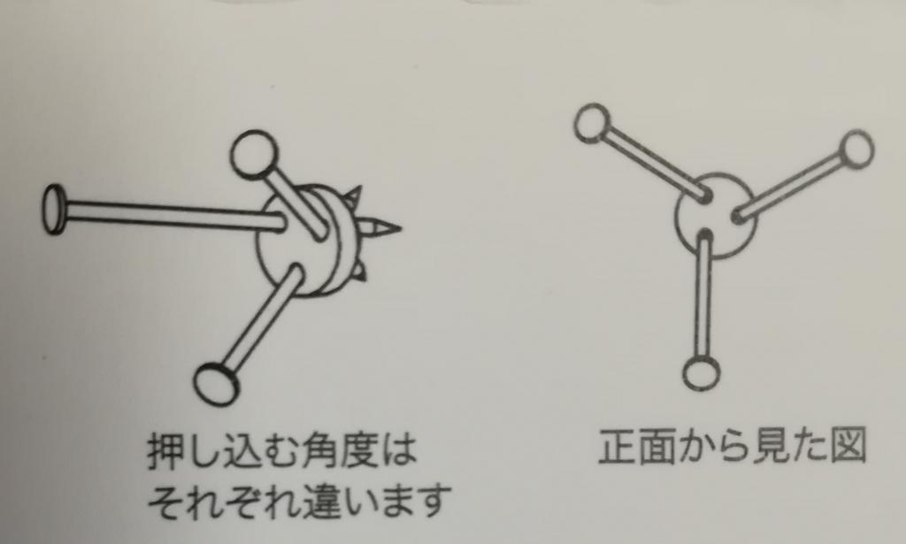 f:id:seijiru21:20190201224416j:plain