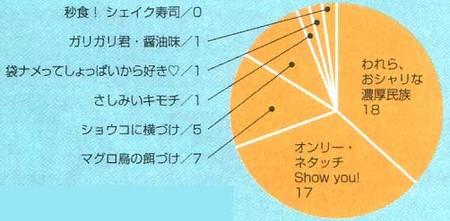 f:id:seikatsugakkai:20070610123223j:image:left