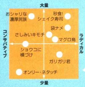 f:id:seikatsugakkai:20070610123353j:image:left