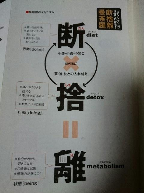 f:id:seikatsuhogo:20171122210430j:plain