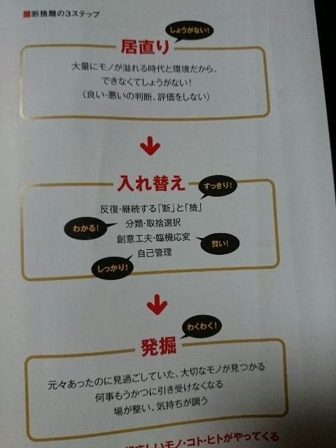 f:id:seikatsuhogo:20171122210516j:plain