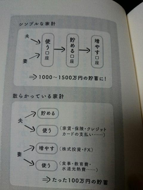 f:id:seikatsuhogo:20171123203219j:plain