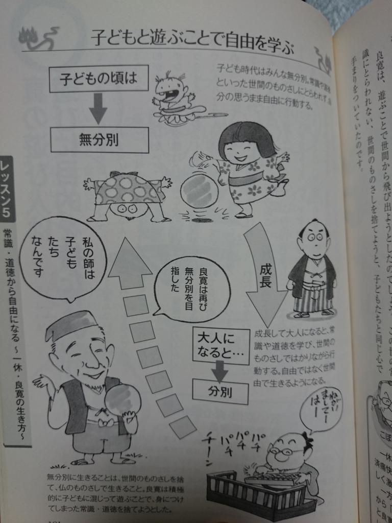f:id:seikatsuhogo:20180113125808j:plain