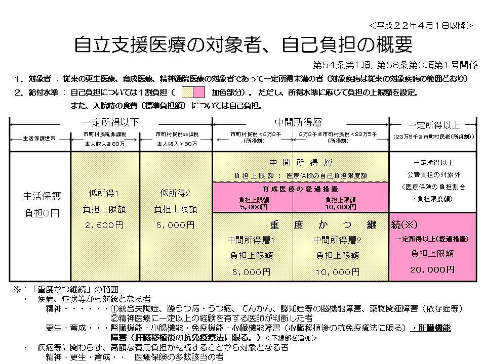 f:id:seikatsuhogo:20180408152120j:plain