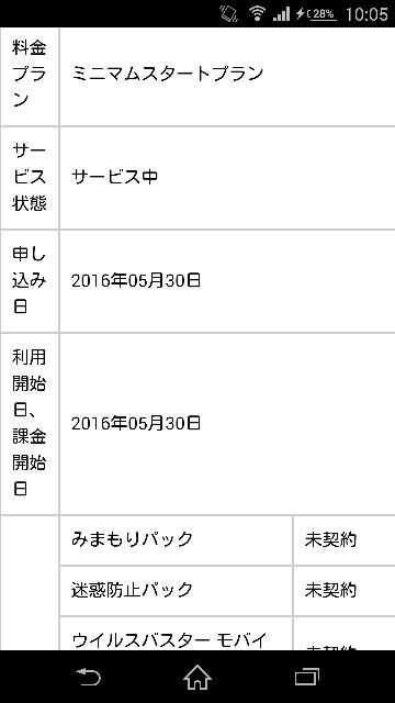 f:id:seikatsuhogo:20180827101105j:image