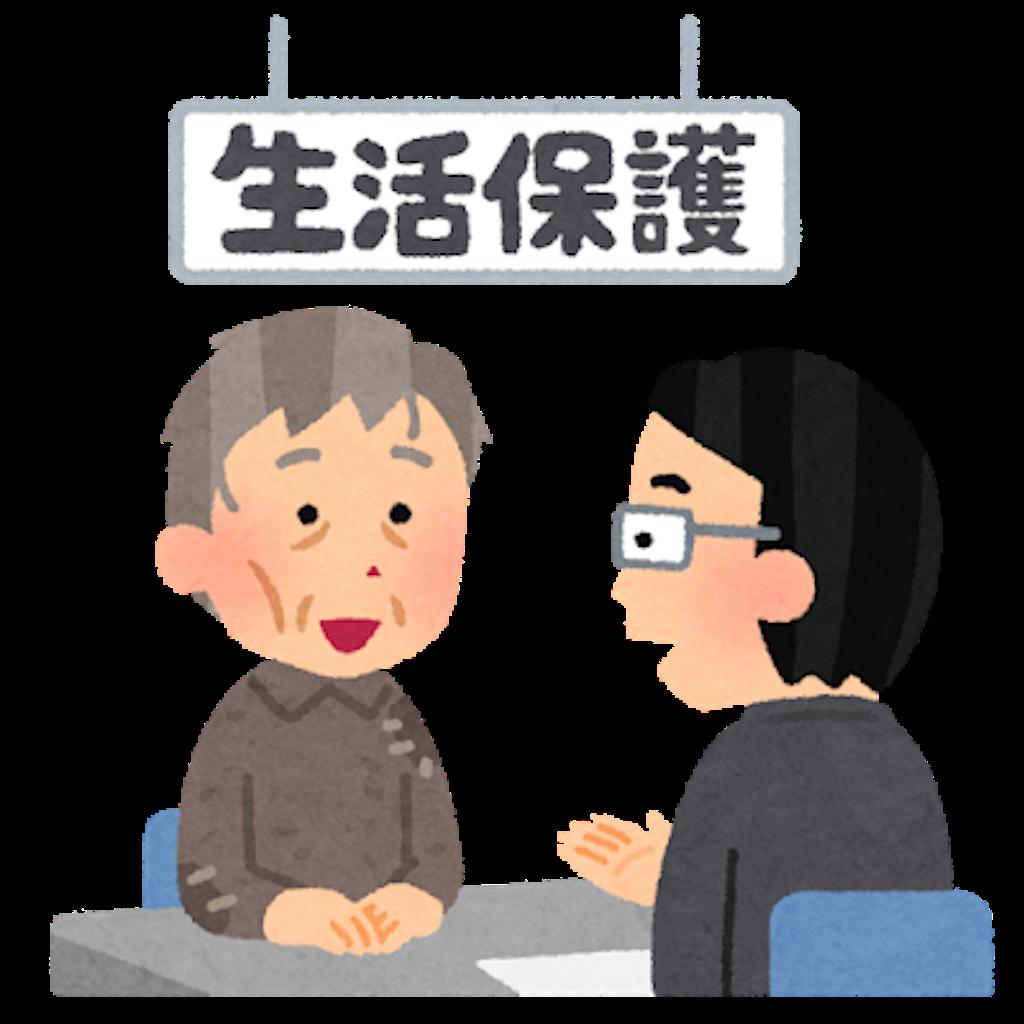 f:id:seikatsuhogo:20181104182127p:image