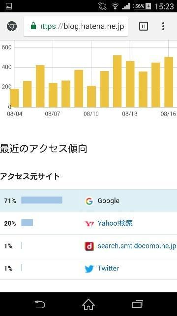 f:id:seikatsuhogo:20190208174213j:plain
