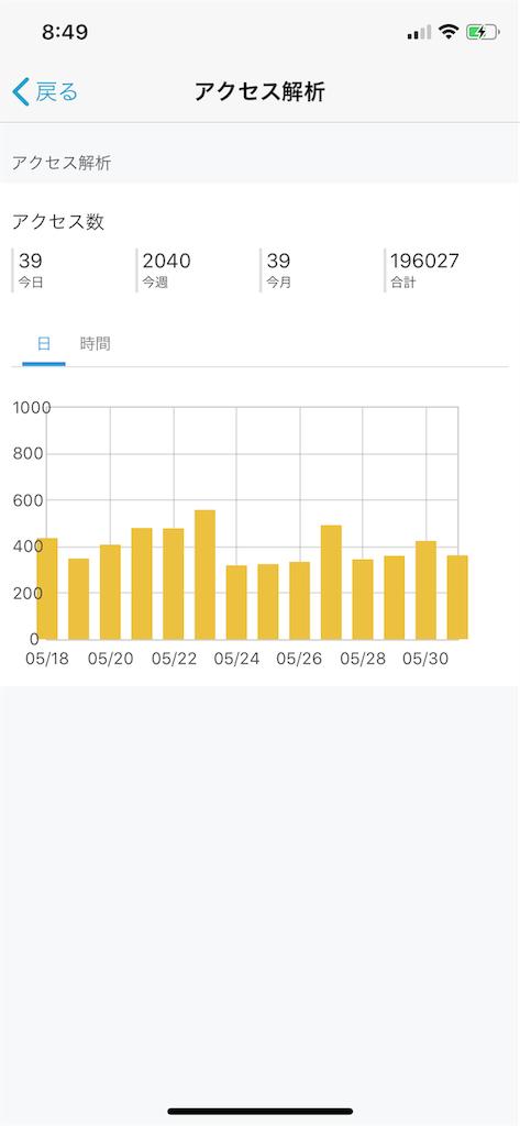 f:id:seikatsuhogo:20190601085808p:image