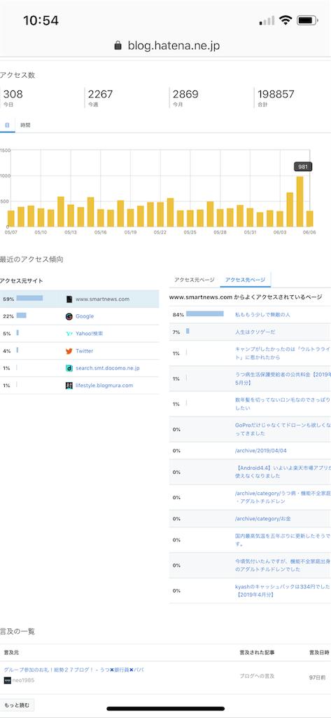f:id:seikatsuhogo:20190606105513p:image