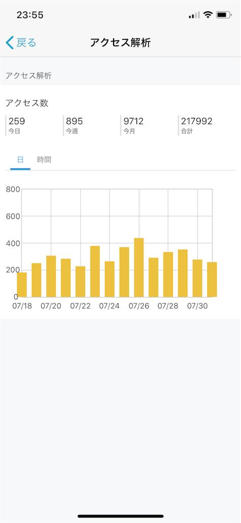 f:id:seikatsuhogo:20190801095411p:image